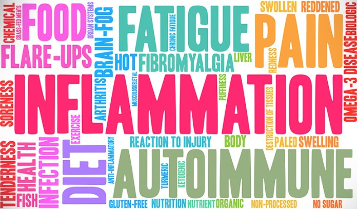 It May Help Reduce Inflammation