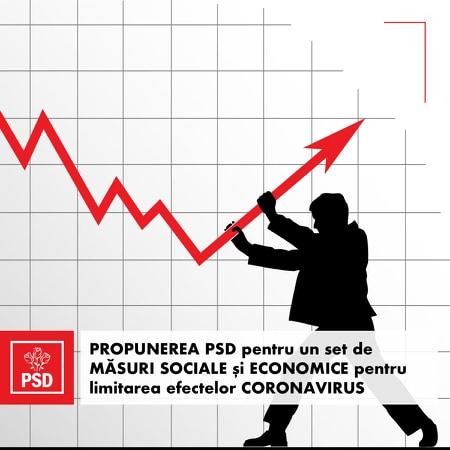 Măsuri sociale și economice propuse de PSD pentru limitarea efectelor Coronavirus 1