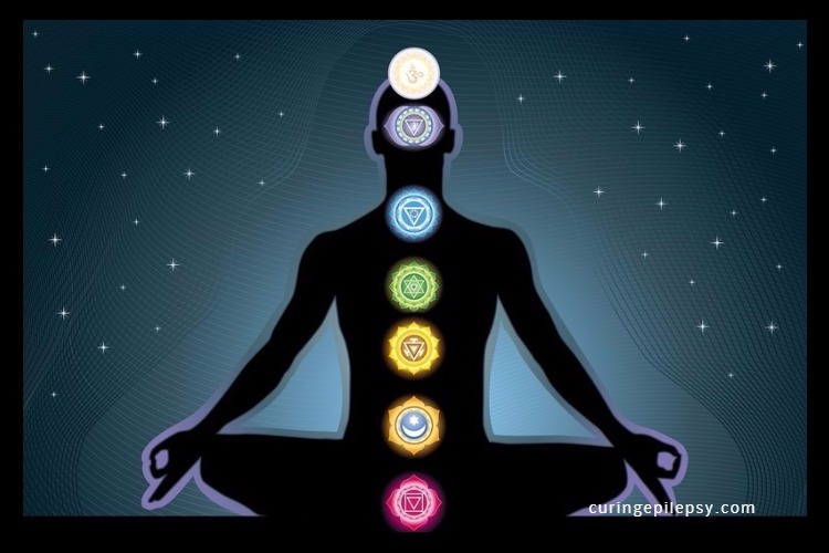 The Seven Chakras and Their Significance