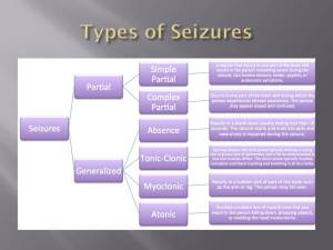 Complex focal seizures: These usually happen in the part of your brain that controls emotion and memory. You may lose consciousness but still look like you're awake, or you may do things like gag, smack your lips, laugh, or cry. It may take several minutes for someone who's having a complex focal seizure to come out of it. Secondary generalized seizures: These start in one part of your brain and spread to the nerve cells on both sides. They can cause some of the same physical symptoms as a generalized seizure, like convulsions or muscle slackness.