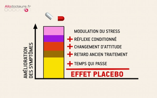 Chronique_Placebo_Florian_Gouthiere_8