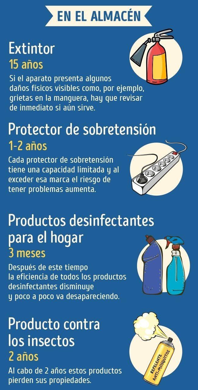 Productos que caducan en el almacen
