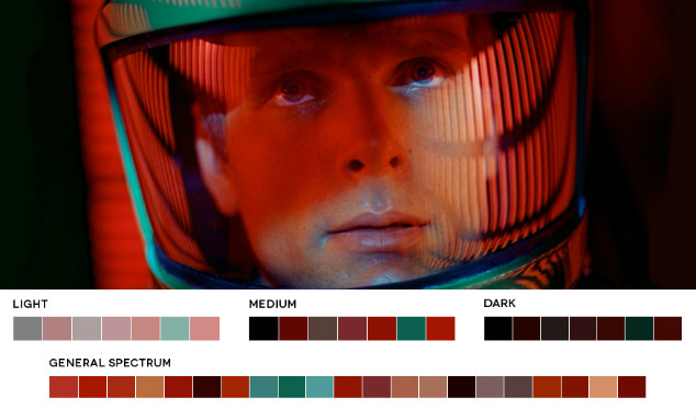 movies-in-color-roxy-radulescu-2001-a-space-odyssey