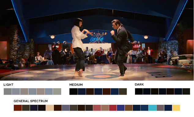 movies-in-color-roxy-radulescu-pulp-fiction