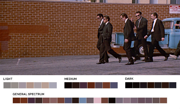 movies-in-color-roxy-radulescu-reservoir-dogs