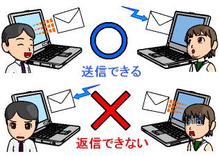メール送信アドレスが間違っていても届くが返信ができない!