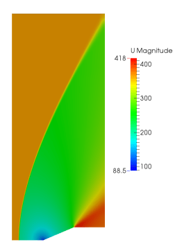 Velocity Magnitude (m/s)