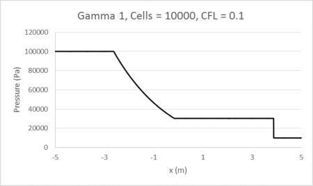 Gamma1_10000_0.1