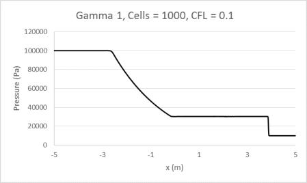 Gamma1_1000_0.1