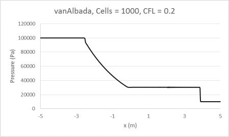 vanAlbada1000_0.2