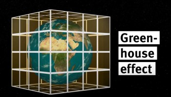 Co2 greenhouse effect.