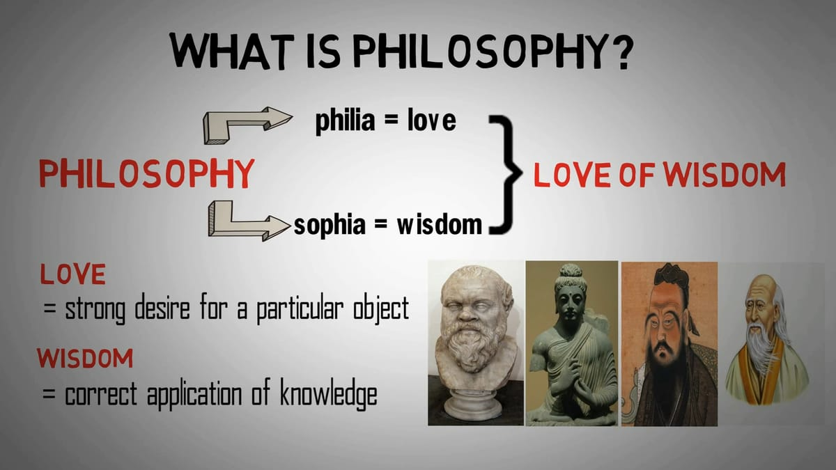 Major characteristics of philosophy, and pictures of 4 philosophers.