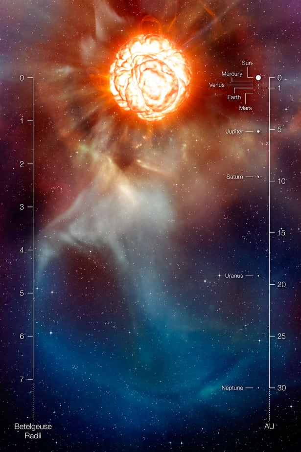 Artist's impression of the star Betelgeuse and the gas that surrounds it. Can Betelgeuse destroy Earth?