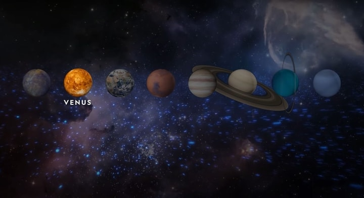 An image that shows all the planets and highlights Venus.