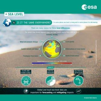 Sea-level-Rise_PT4_24Sept