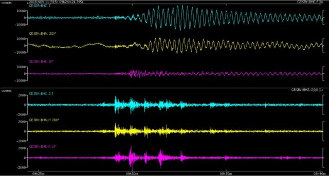 The mysterious seismic signals recorded coming from near an island between Africa and Madigascar on November 11. Image Credit: Anthony Lomax
