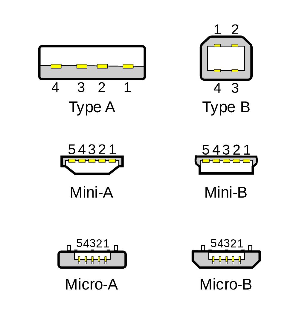 t1 wiring diagram rj45 vw polo 9n ¿qué es un micro usb? – curiosoando
