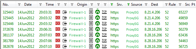 Firewall Logs - Proxy To BCWF Servers