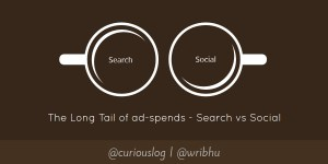 search vs social long tail