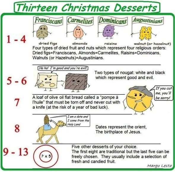 13 christmas desserts france