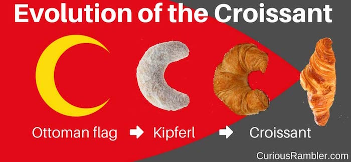 Evolution of the Croissant