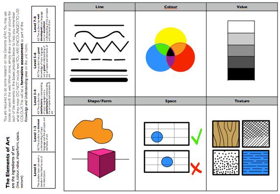 CurkovicArtUnits / The Elements of Art worksheet