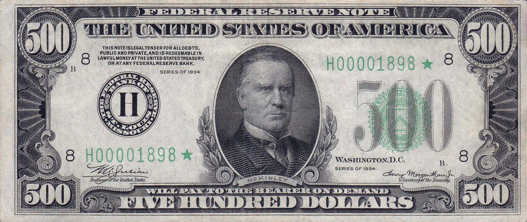 United States Dollar Usd Profile