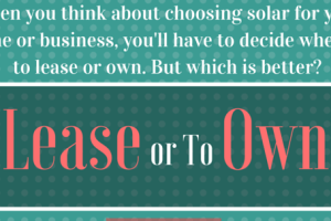 solar lease vs solar purchase