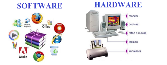 Hardware And Software Of Computer Programming Operating System