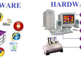 software and hardware