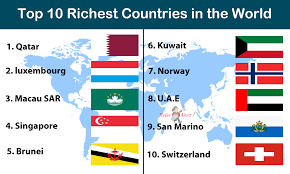 Qatar named as World's Richest Country according to IMF's GDP data