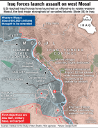 Iraqi forces launch assault on west Mosul