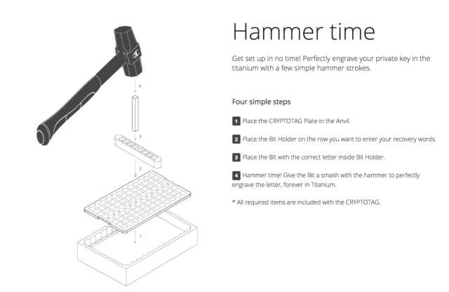 CRYPTOTAG hamer