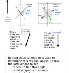 bottom track misalignment diagram [ 1020 x 1320 Pixel ]