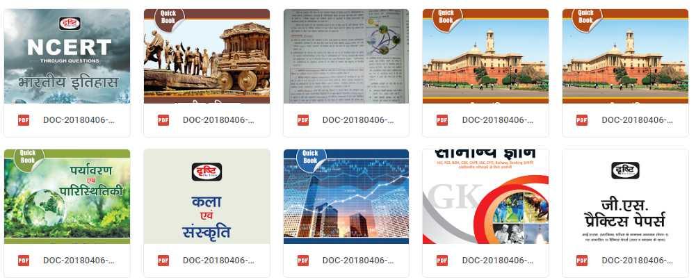 Drishti IAS Notes in hindi एक ही pdf में download करे-