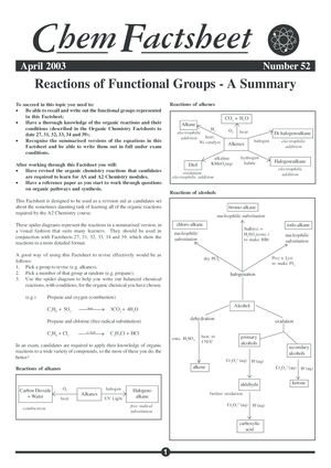 Reactions of Functional Groups: Revision Summary
