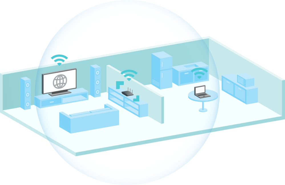 medium resolution of the router is the hub of your home internet network so it s important to have a router that lets you connect multiple internet hungry devices
