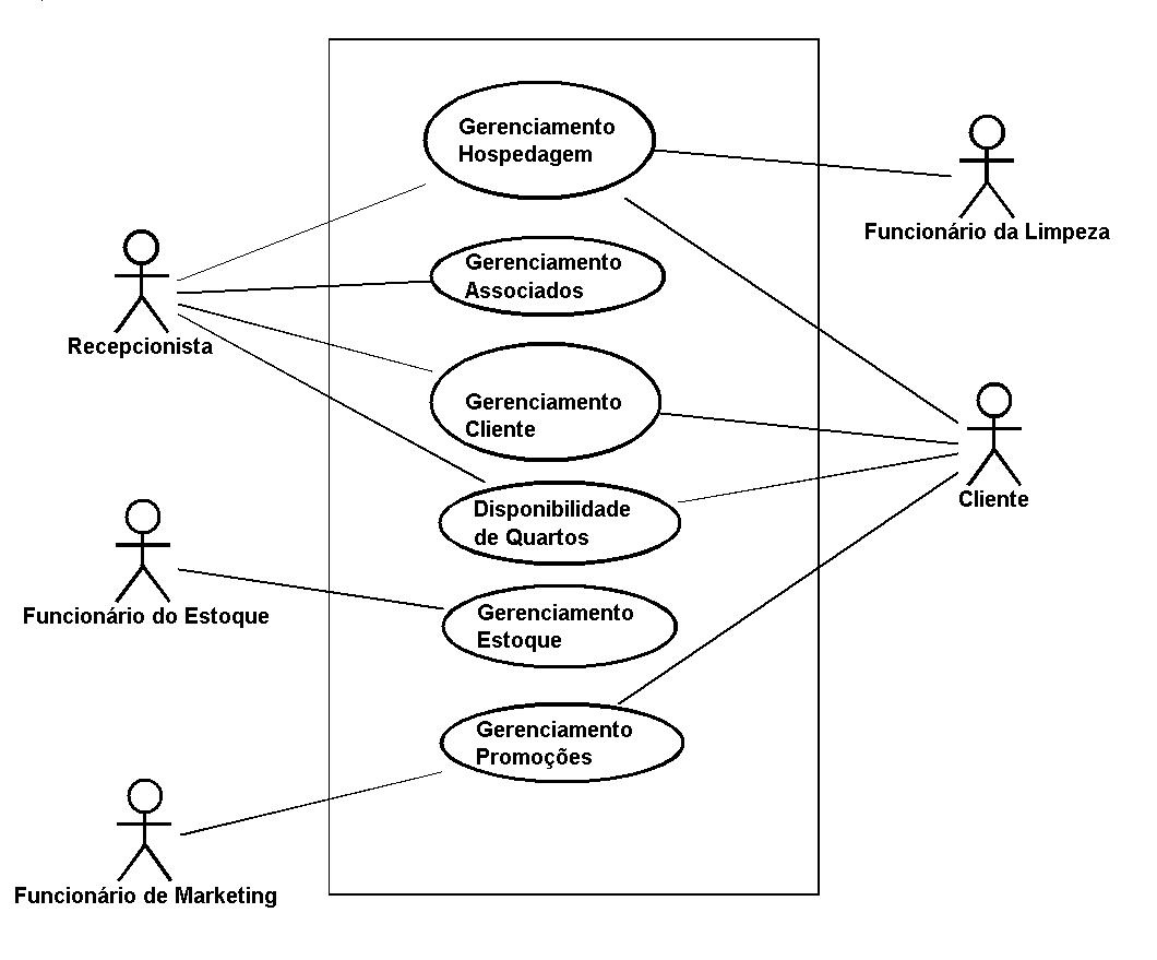 hight resolution of diagrama casos de uso jpg