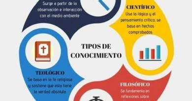 TIPOS DE CONOCIMIENTO (COTIDIANO Y CIENTÍFICO)
