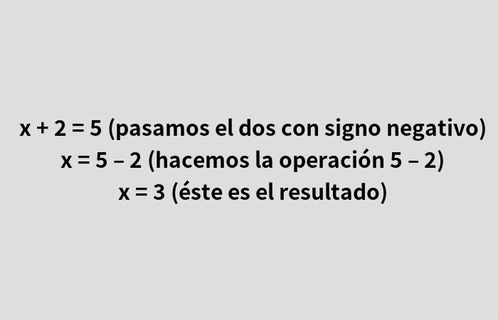 ecuaciones de signo positivo