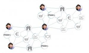 Curso online de Guía práctica de operaciones vinculadas