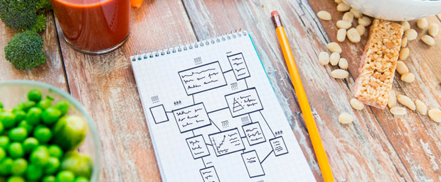 planificador en Excel