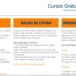 +90 mil vagas em cursos gratuitos com certificado no Senac São Paulo