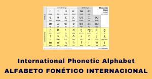 Alfabeto Fonético Internacional IPA tabla