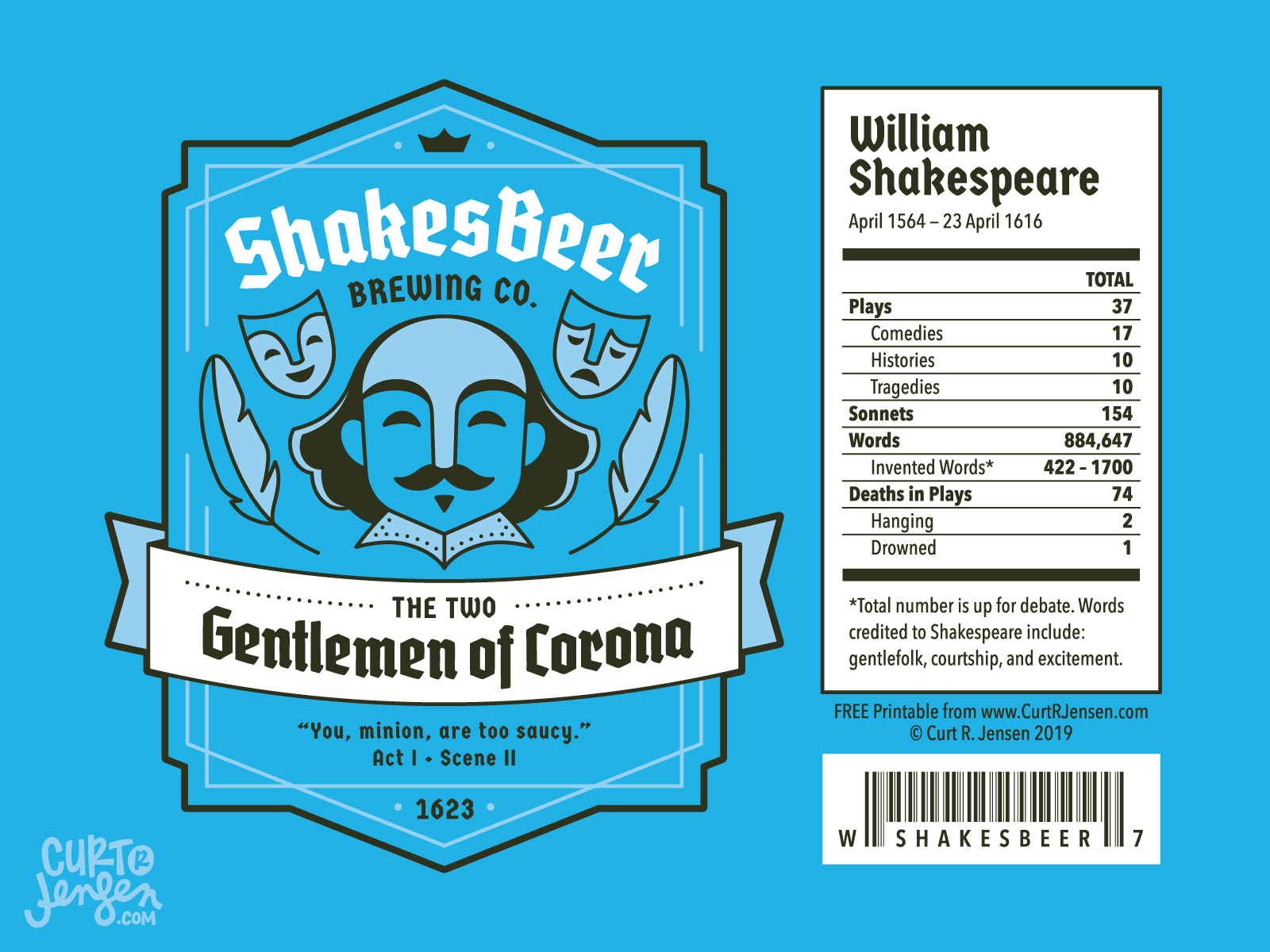 The Two Gentlemen of Corona - ShakesBeer Brewing Co.