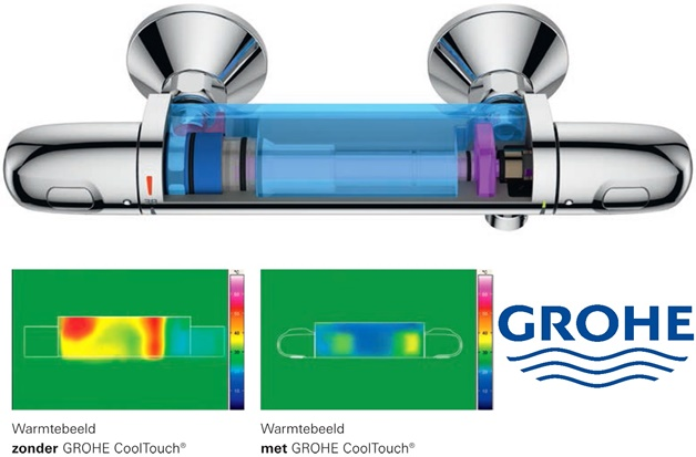 grohe cooltouch grohtherm 1000 new 4 - Kids tip | Veilig douchen/badderen met Grohe cooltouch