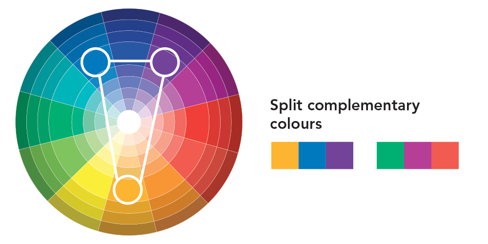 Curvy-colour-inspiration-wheel-splitcomplementarycolours