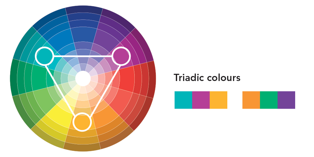 Curvy-colour-inspiration-wheel-triadiccolours