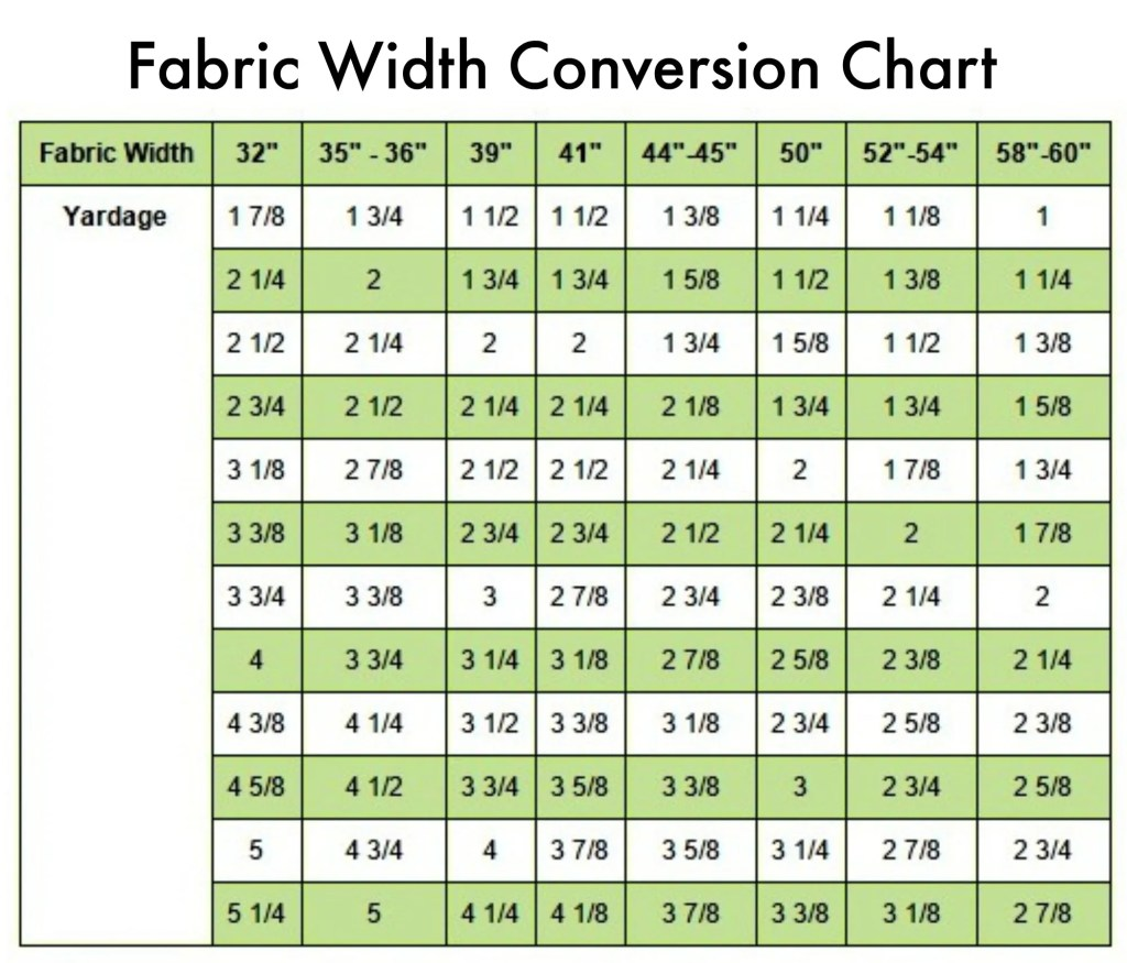 butterick mccall conversion chart