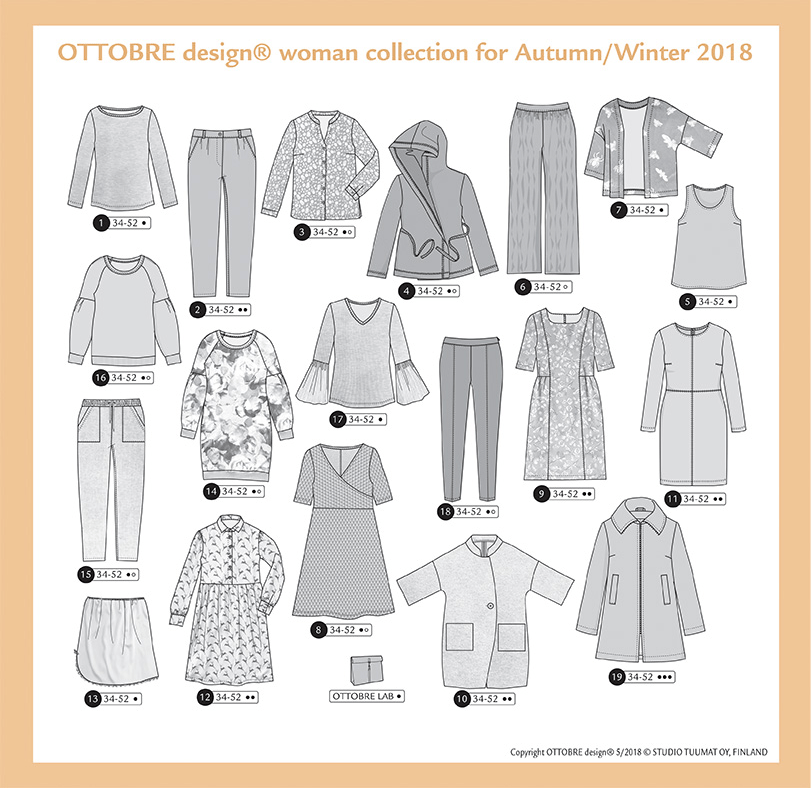 Winter Pattern Roundup